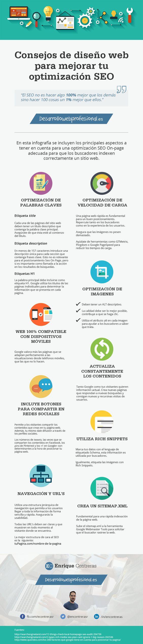 Consejos de diseño web para mejorar tu SEO on page